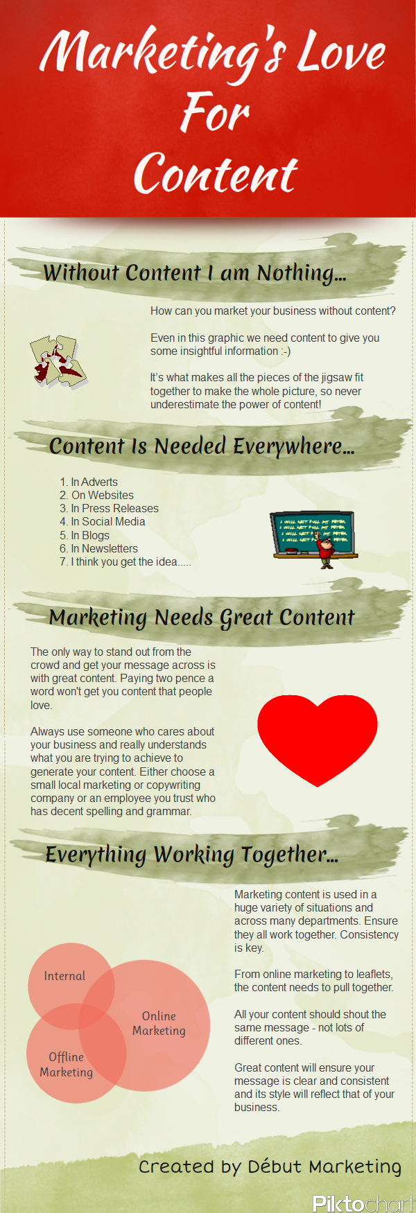 copy and content for marketing